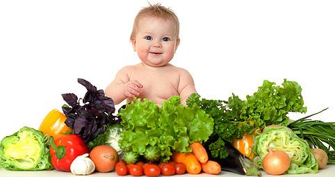 здоровое питание для энергии